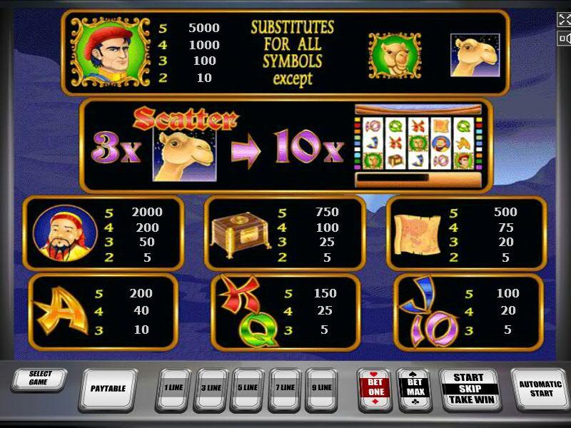 Хронология развития онлайн казино