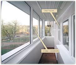 Остекления балконов.