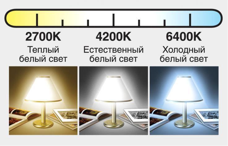 Какие светодиодные лампы лучше : как выбрать